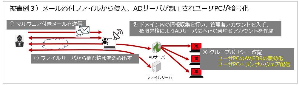 f:id:tanigawa:20201029164024j:plain