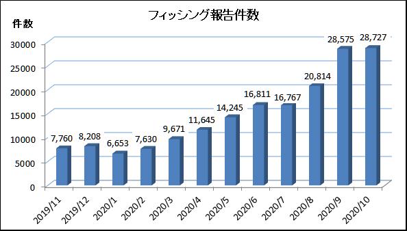 f:id:tanigawa:20201106102523p:plain
