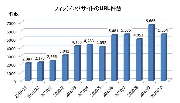 f:id:tanigawa:20201106102534p:plain
