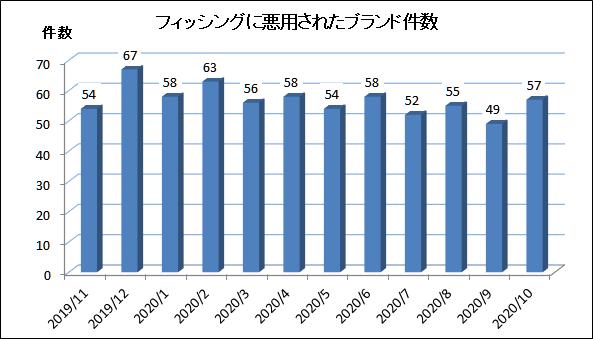 f:id:tanigawa:20201106102543p:plain