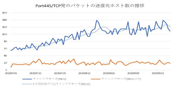 f:id:tanigawa:20201107084538p:plain