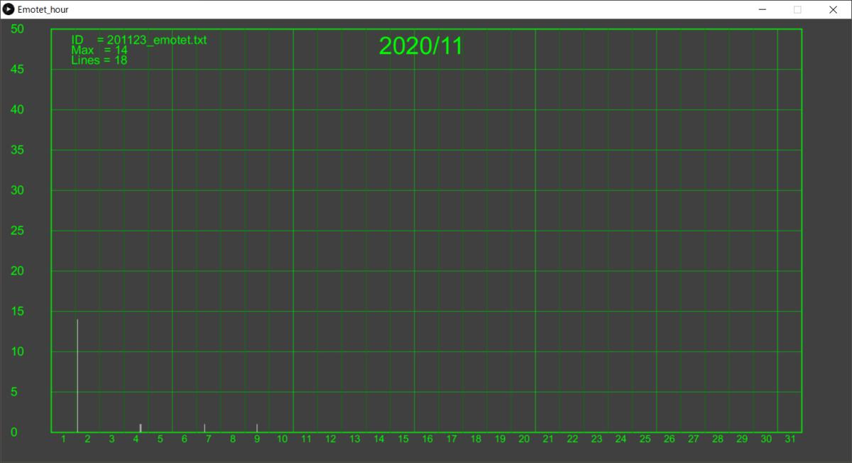 f:id:tanigawa:20201123090403p:plain