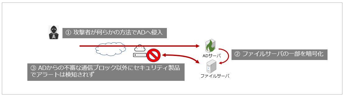 f:id:tanigawa:20201128111236j:plain