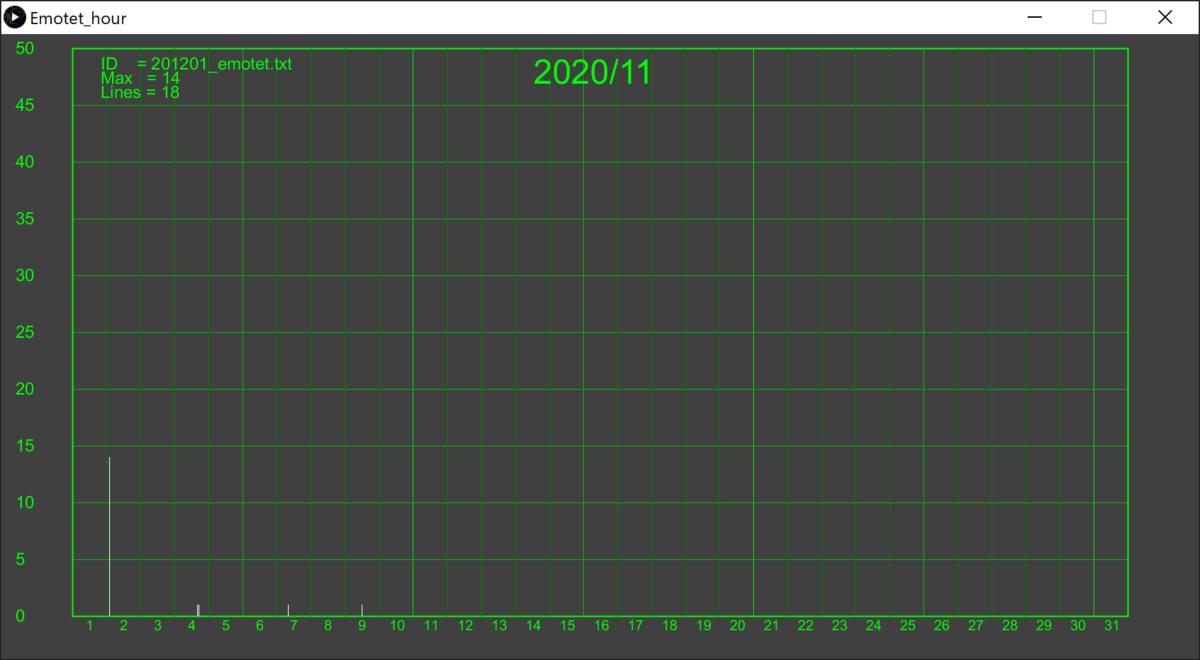 f:id:tanigawa:20201201074410p:plain