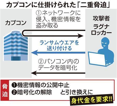 f:id:tanigawa:20201201120253j:plain