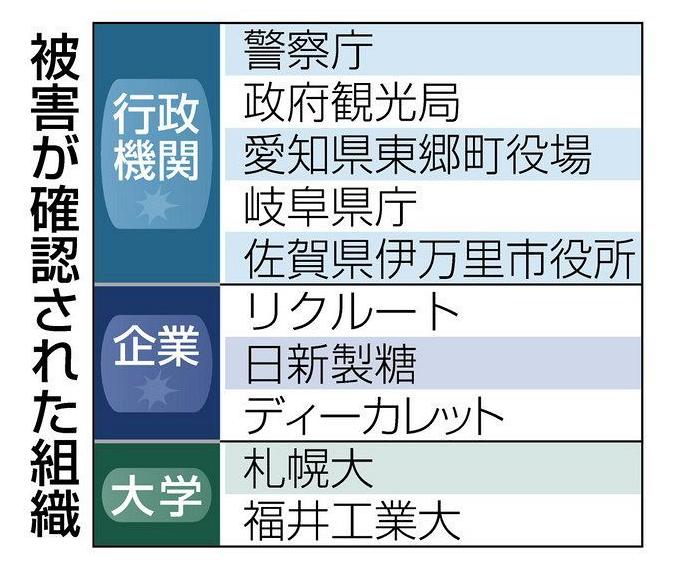 f:id:tanigawa:20201202082823p:plain