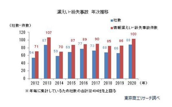 f:id:tanigawa:20210116094658j:plain