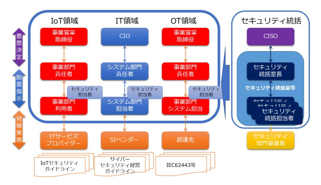 f:id:tanigawa:20210121181445p:plain