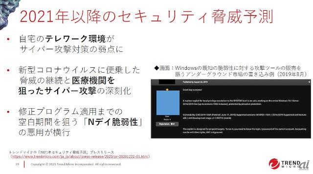 f:id:tanigawa:20210123020016j:plain