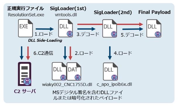 f:id:tanigawa:20210123042256j:plain