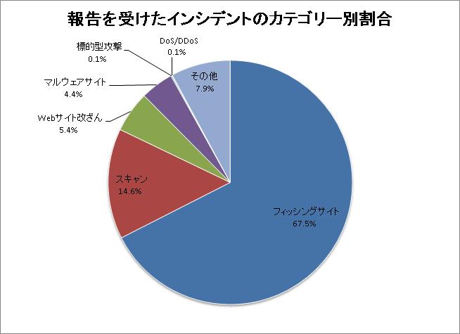 f:id:tanigawa:20210123095009p:plain