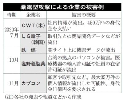 f:id:tanigawa:20210129195237j:plain