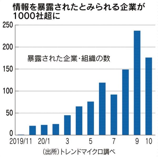 f:id:tanigawa:20210129195940j:plain