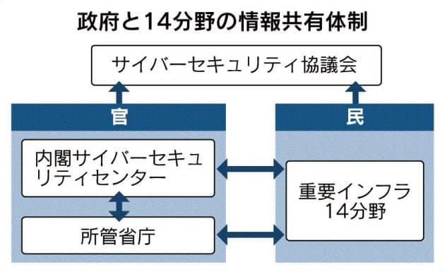 f:id:tanigawa:20210129232304j:plain