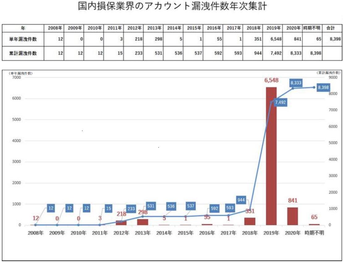 f:id:tanigawa:20210207152838j:plain