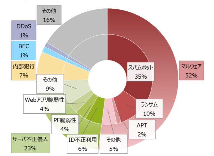 f:id:tanigawa:20210211164247p:plain
