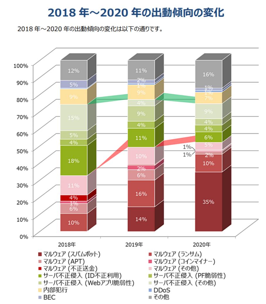 f:id:tanigawa:20210211164549p:plain