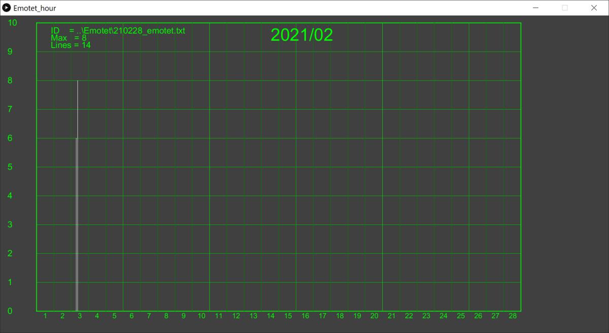 f:id:tanigawa:20210228100532p:plain