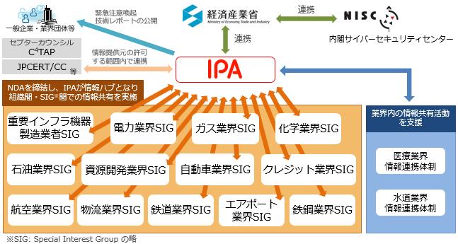f:id:tanigawa:20210430145651p:plain