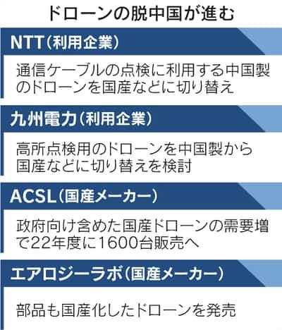 f:id:tanigawa:20210504065341j:plain