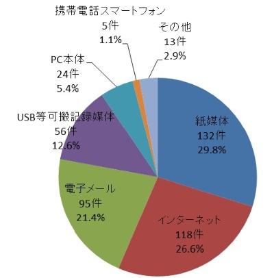 f:id:tanigawa:20210506062005j:plain