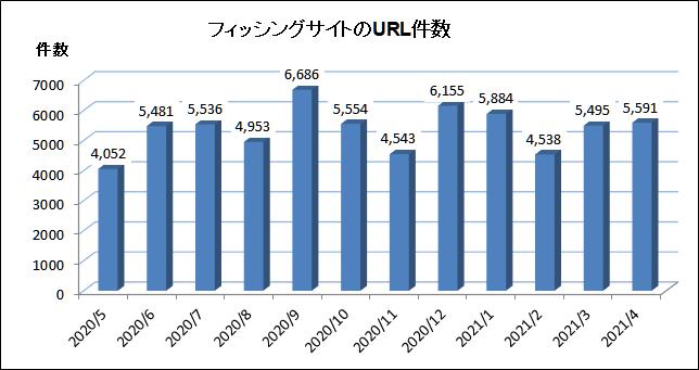 f:id:tanigawa:20210507172552p:plain