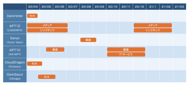 f:id:tanigawa:20210528185227p:plain