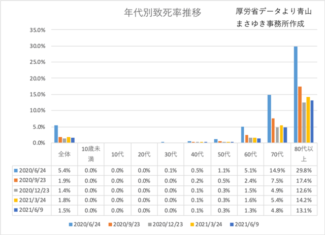 f:id:tanigawa:20210613200927p:plain
