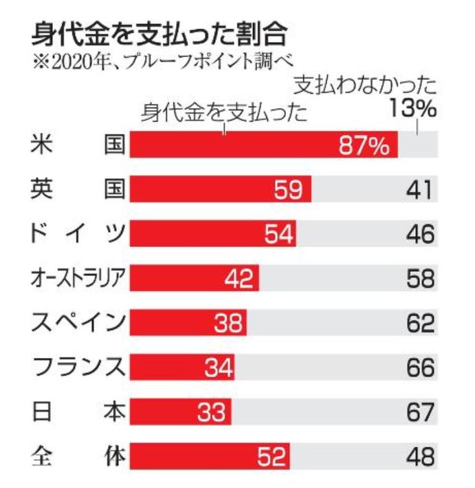 f:id:tanigawa:20210621053441p:plain