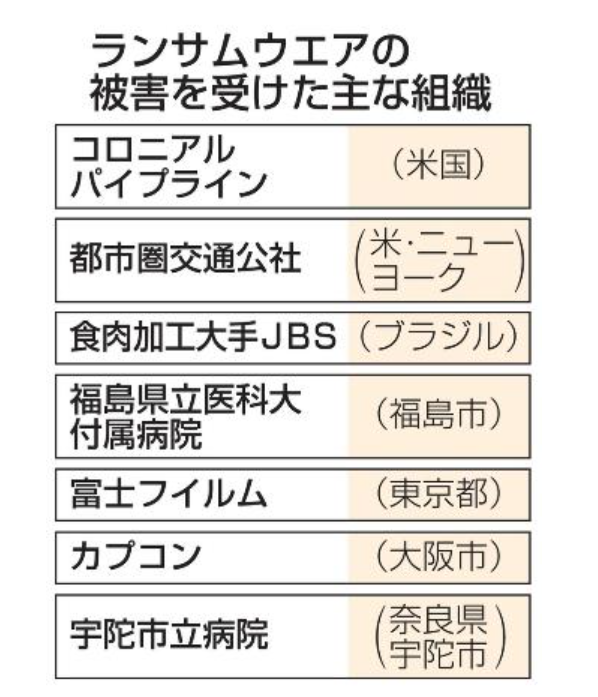 f:id:tanigawa:20210621053452p:plain