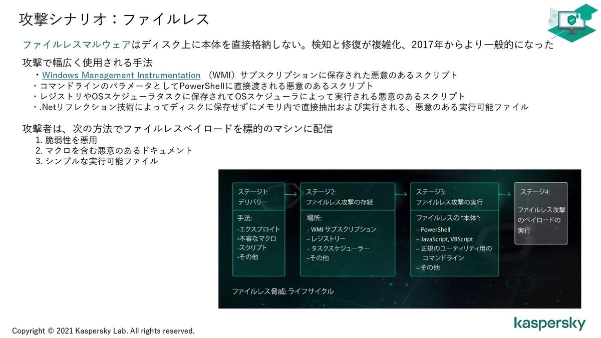 f:id:tanigawa:20210718080924j:plain