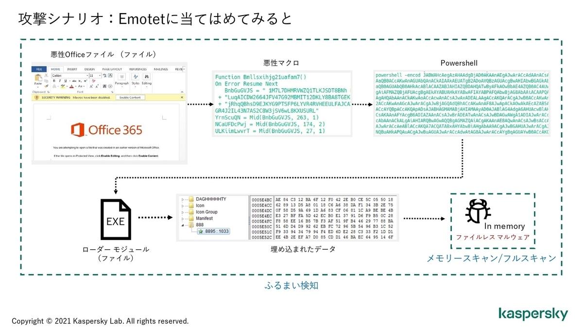f:id:tanigawa:20210718080937j:plain