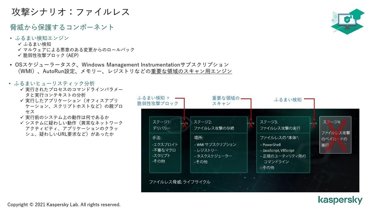 f:id:tanigawa:20210718080949j:plain