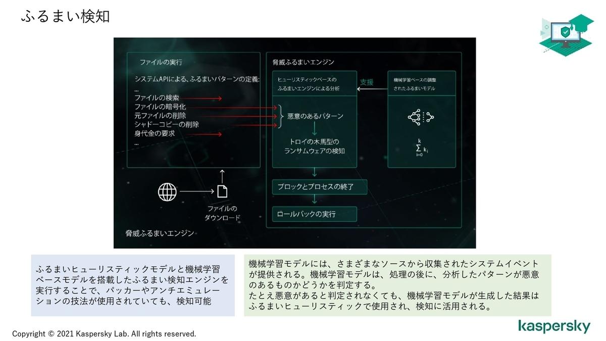 f:id:tanigawa:20210718080959j:plain