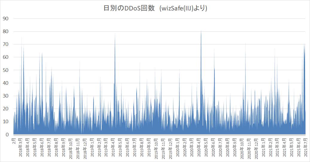f:id:tanigawa:20210730061103p:plain