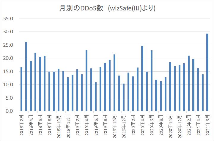 f:id:tanigawa:20210730061404p:plain