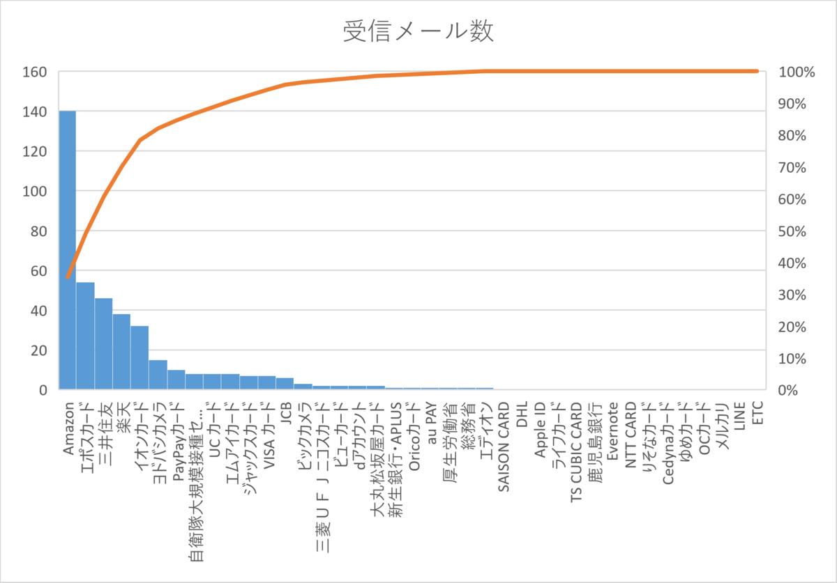f:id:tanigawa:20210830121700p:plain