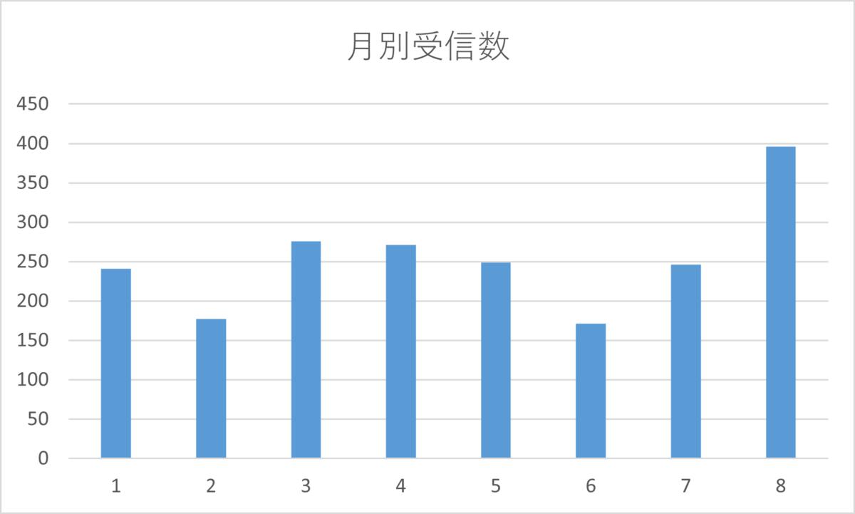 f:id:tanigawa:20210830122003p:plain