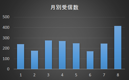 f:id:tanigawa:20210901070537p:plain