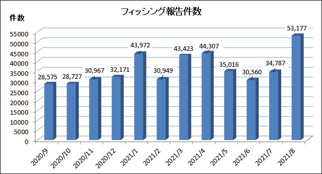 f:id:tanigawa:20210907065458p:plain