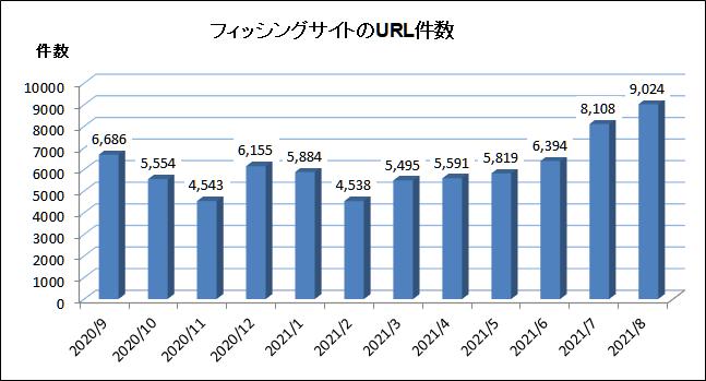 f:id:tanigawa:20210907065511p:plain