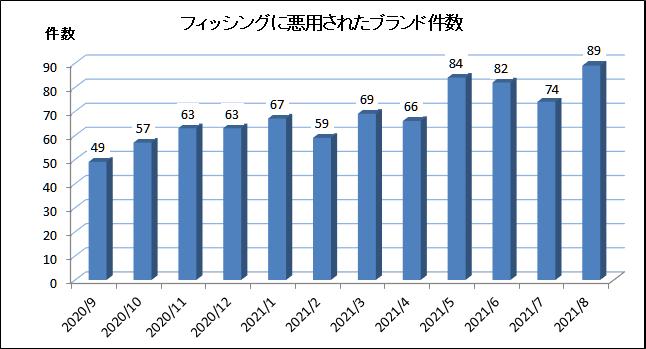f:id:tanigawa:20210907065521p:plain