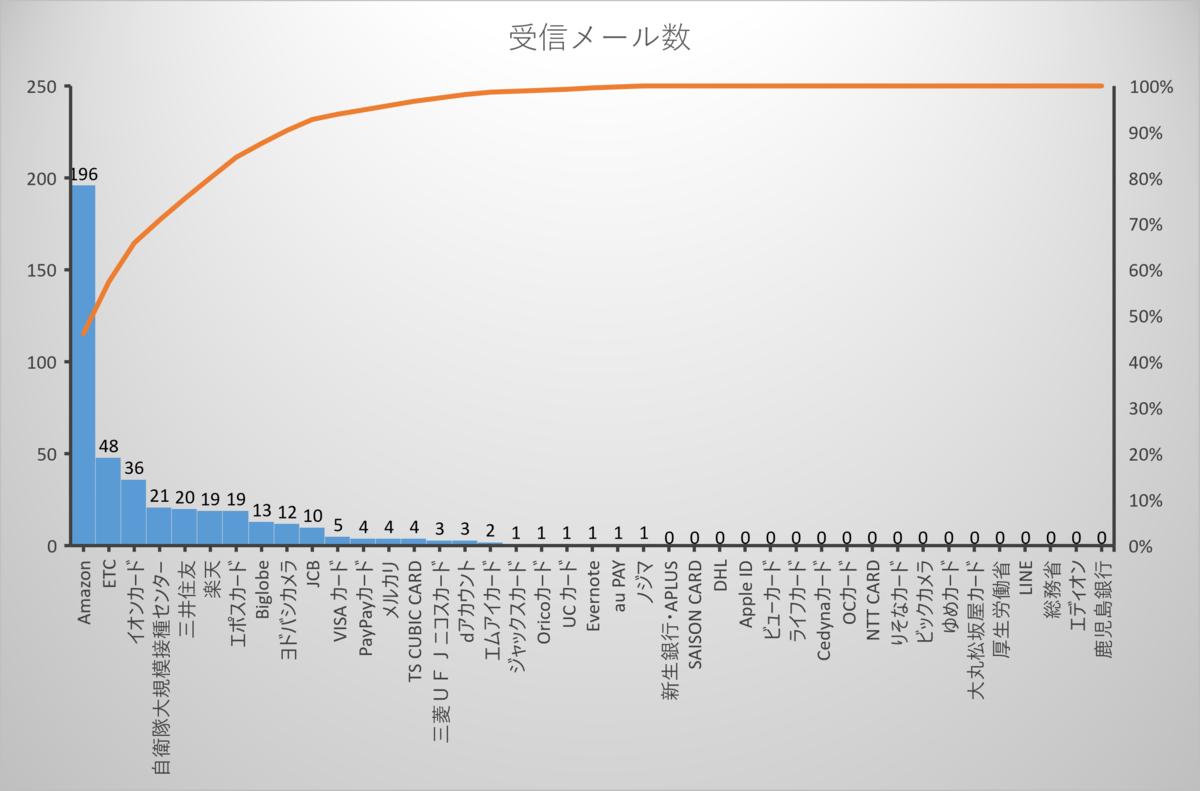 f:id:tanigawa:20211003074215p:plain