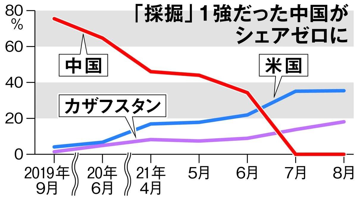 f:id:tanigawa:20211017043331j:plain