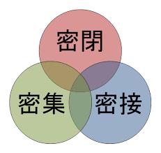 大阪府堺市谷口行政書士事務所、コロナ対応融資