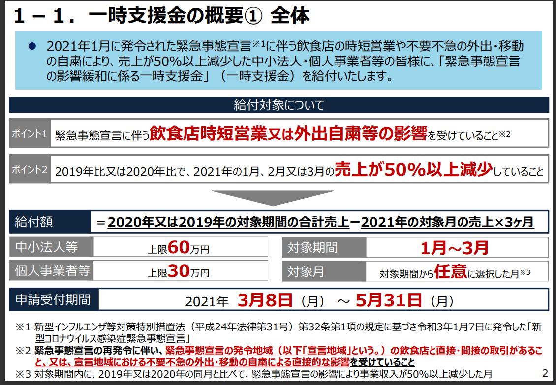 「一時支援金」、大阪本町行政書士事務所