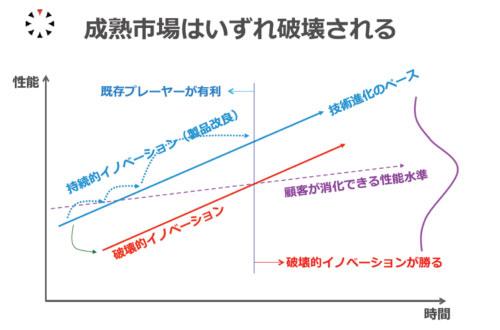 f:id:tanihito:20161002105527j:plain