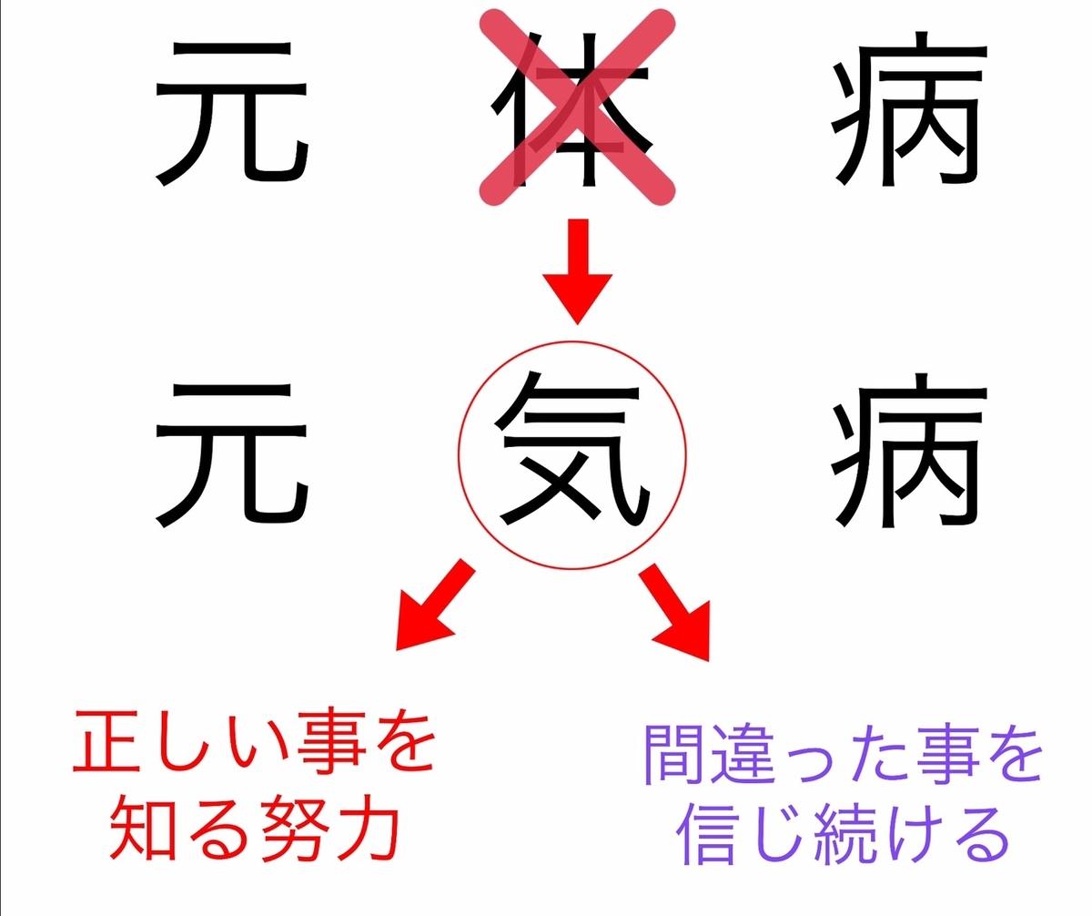 f:id:tanikawaryu_sou:20200208205027j:plain