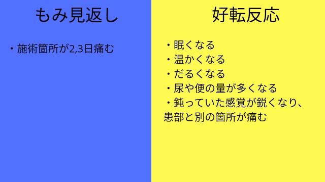 f:id:tanikawaryu_sou:20200627085457j:image