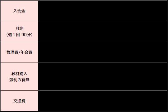 f:id:taninao:20170210224358p:plain